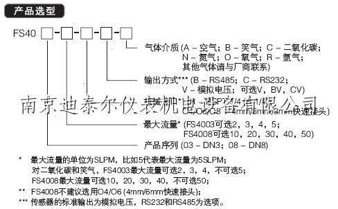 fs4000流量传感器