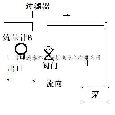 北京航宇涡轮流量计接线图