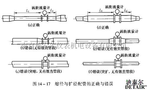 电路 电路图 电子 设计 素材 原理图 500_306