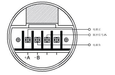 渦輪流量計