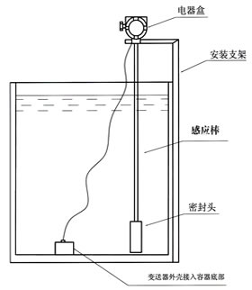 供应全防腐型液位变送器-供应产品-南京迪泰尔仪表